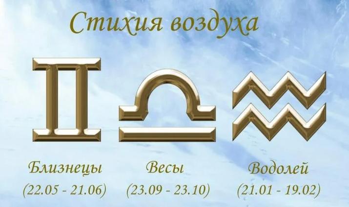 гороскоп на начало лета 2021