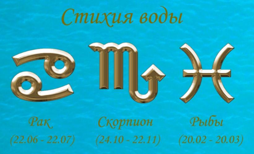 гороскоп на июнь 2021 для всех знаков зодиака